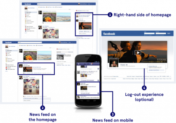 Facebook ads concept graphic